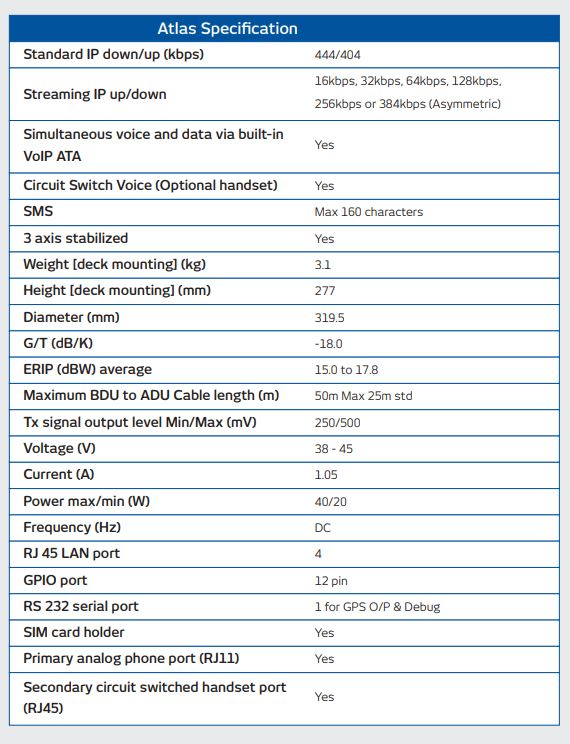 Thuraya Atlas IP Plus_specification_1